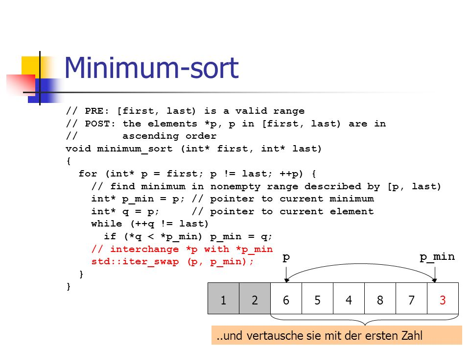 Minimum-sort // PRE: [first, last) is a valid range. // POST: the elements *p, p in [first, last) are in.